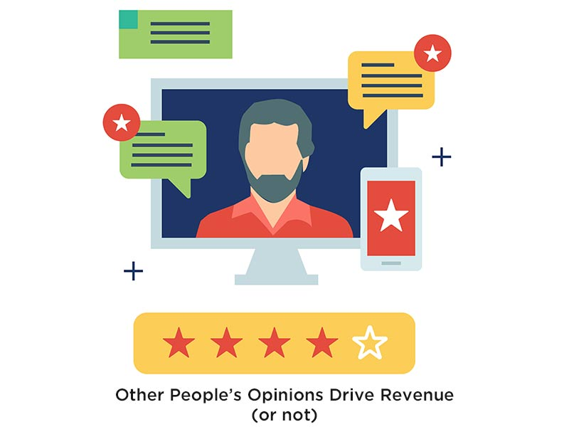 Other People's Opinions Drive Revenue